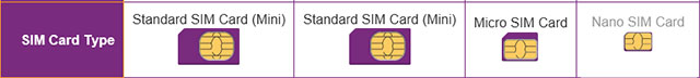 sim-sizes