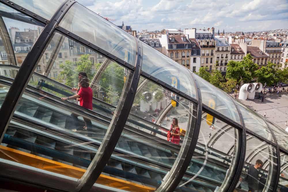 Paris Travel Costs   Museum Prices