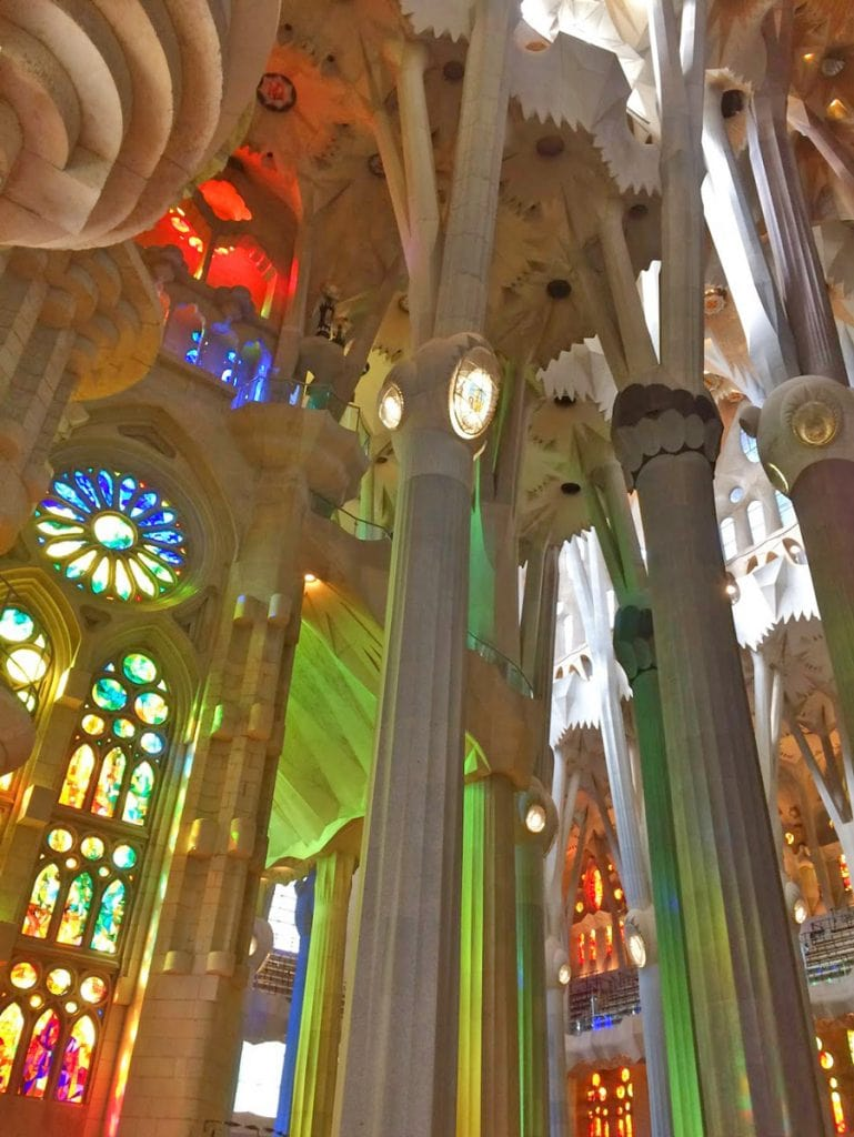 costs to visit Barcelona | Barcelona travel prices